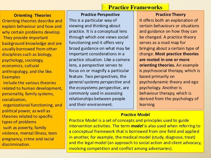 the best social work theories ideas social work  social work theory and practice essay professional practice requires you to be clear about the ideas that are guiding your thinking and influencing your