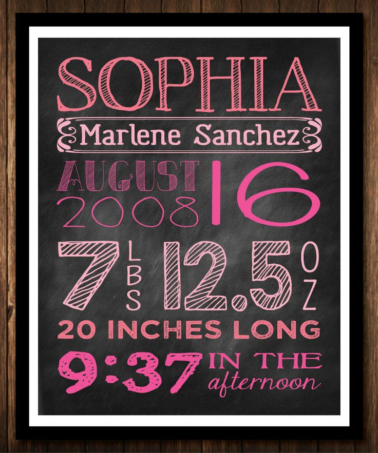 17 Best images about Baby Stats Chalkboard – Chalkboard Birth Announcement