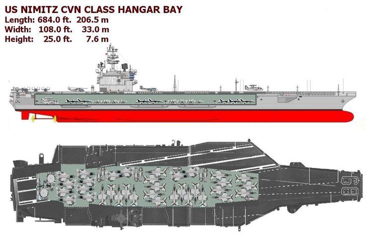 pin by pete pancoast on aircraft carrier stuff