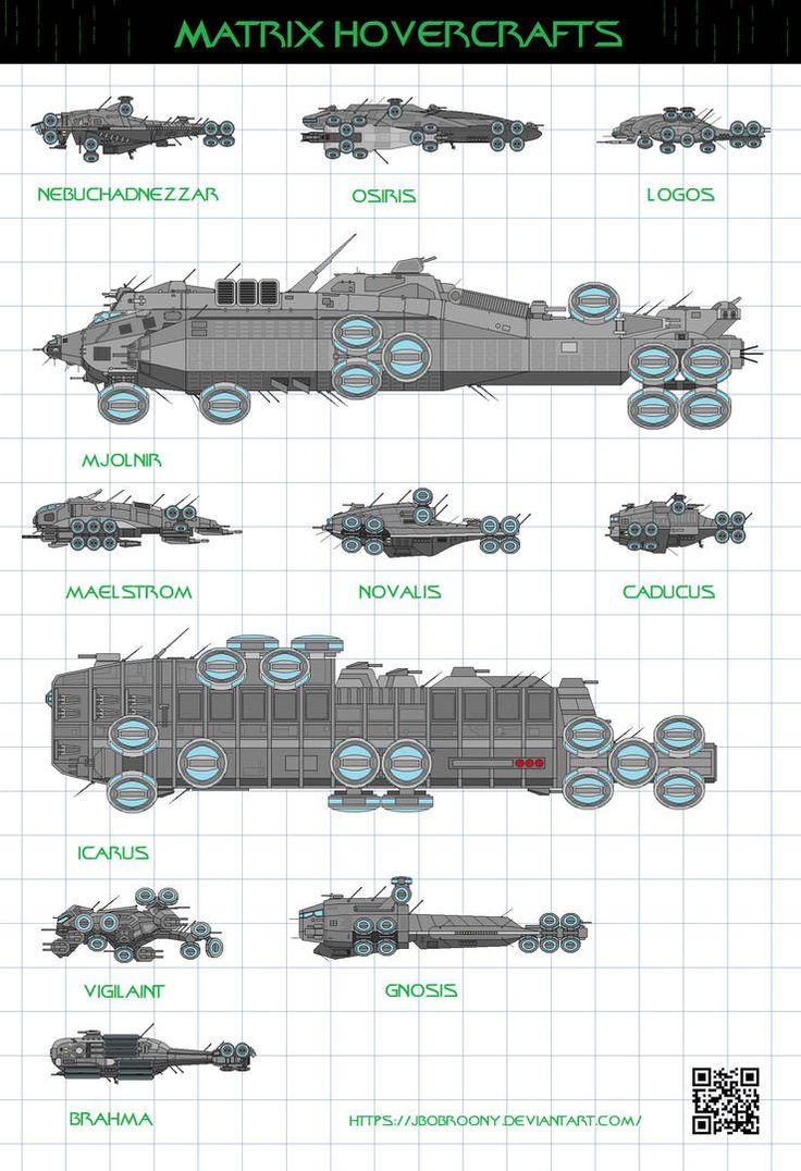 Matrix hovercraft by https://www.deviantart.com/jbobroony ...