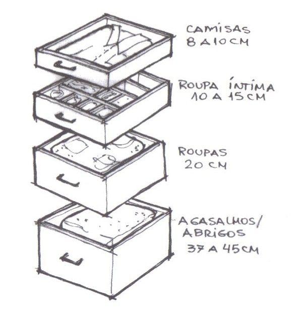 prof gavetas
