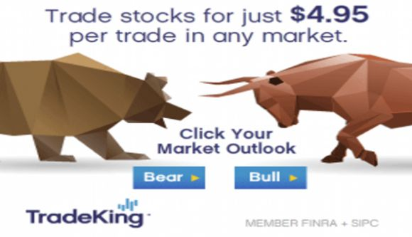 TradeKing Review: An Online Brokerage Worth Considering