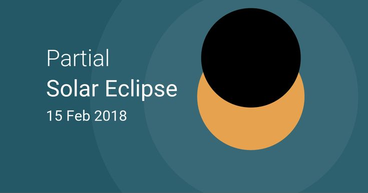 Partial Solar Eclipse on 15 February 2018