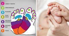 Aprende a calmar los dolores de tu bebé tan sólo con un ligero masaje en los pies