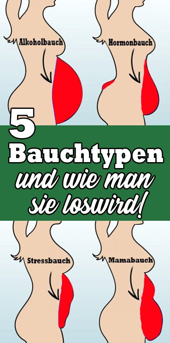 5 types of abdomen and how to get rid of them – #bauch types #loswird #man #you #and #wi …