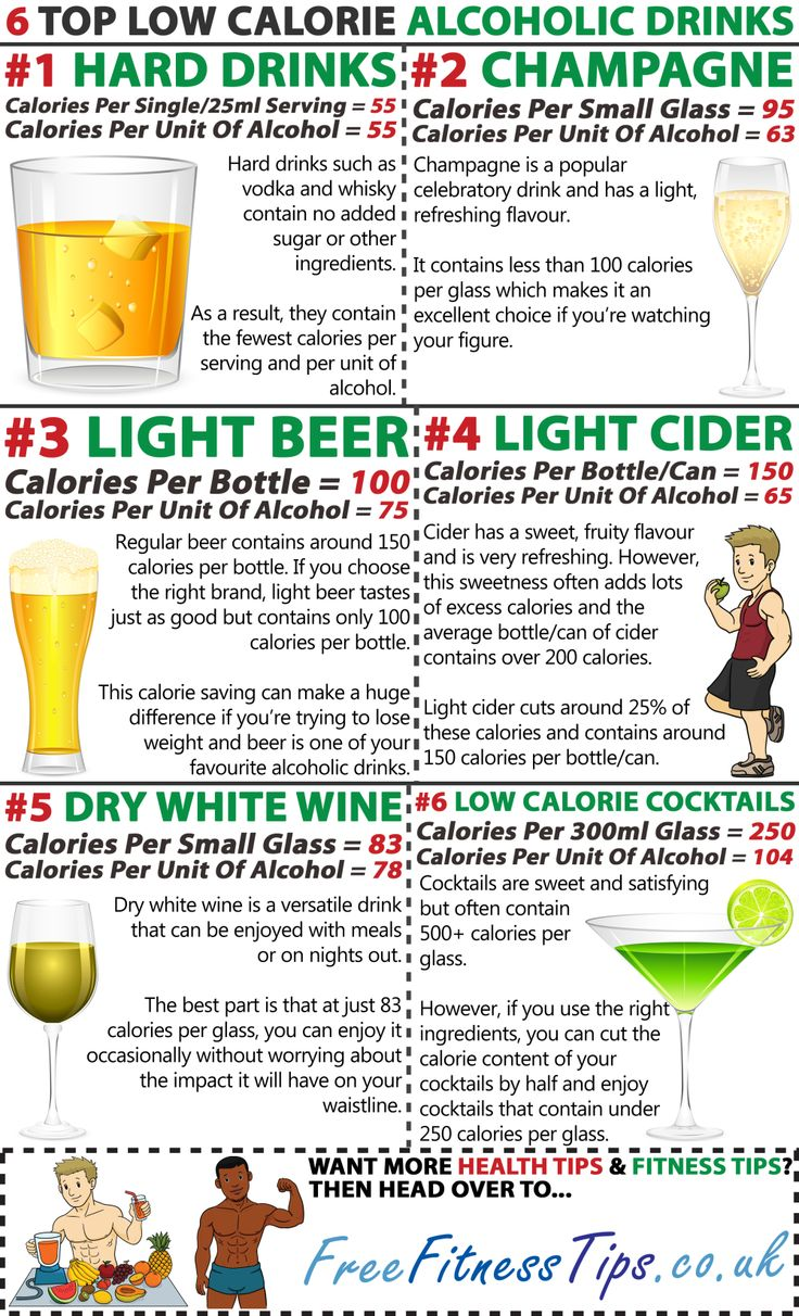 Calories In Halloween Candy Fun Size Treats: 6 Top Low Calorie Alcoholic Drinks