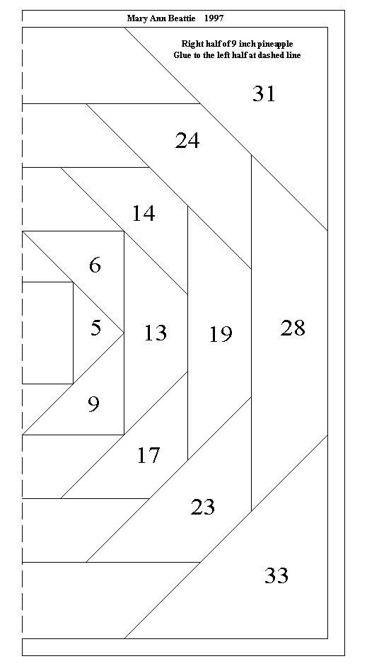 Block alternating pattern essay