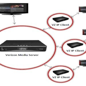 verizon fios channel guide westchester