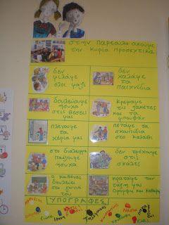 παιχνιδοκαμώματα στου νηπ/γειου τα δρώμενα: κανόνες της τάξης - το συμβόλαιό μας