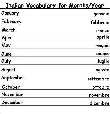 Italian Vocabulary Words for Months of the Year - Learn Italian