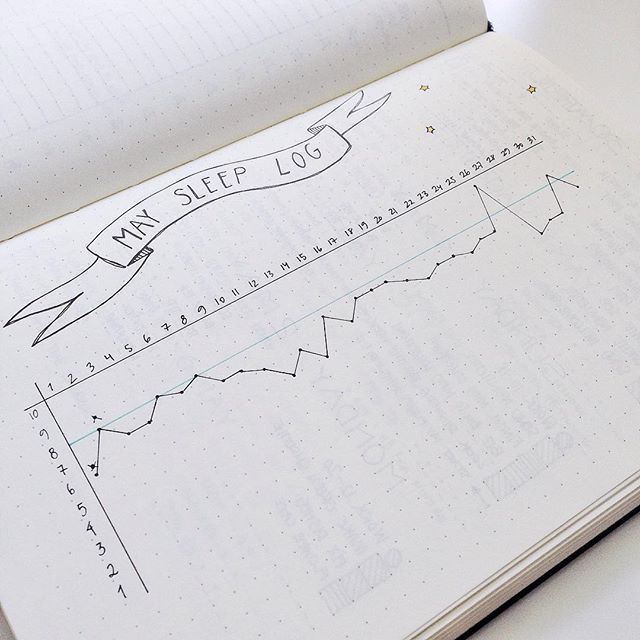 Bullet Journal Collections - Keeping track of my sleep with this sleep log.