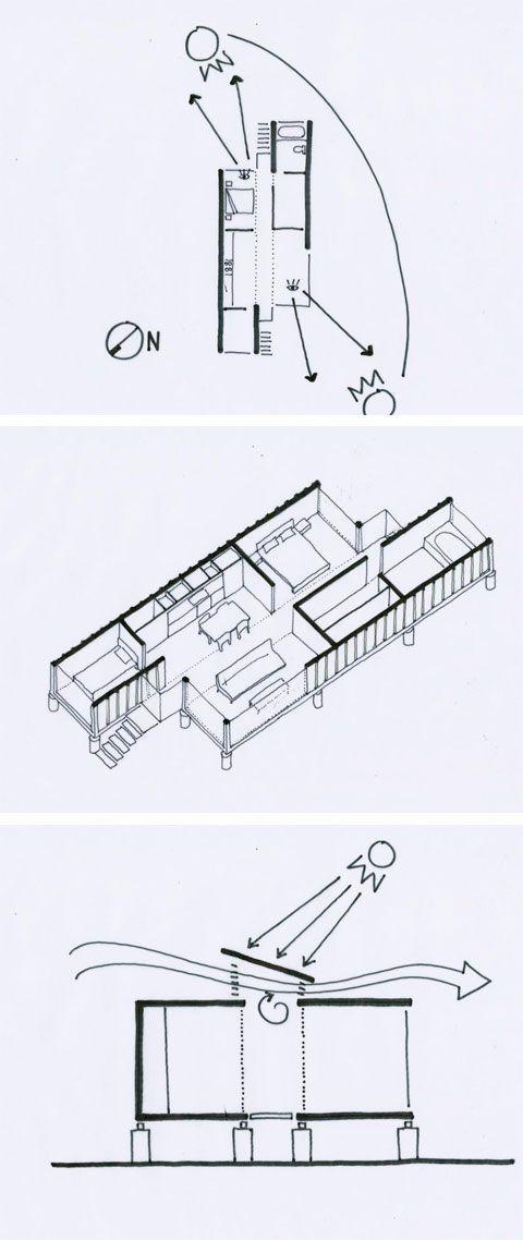 Diseño de casas con contenedores [construcción] | Construye Hogar                                                                                                                                                     Más
