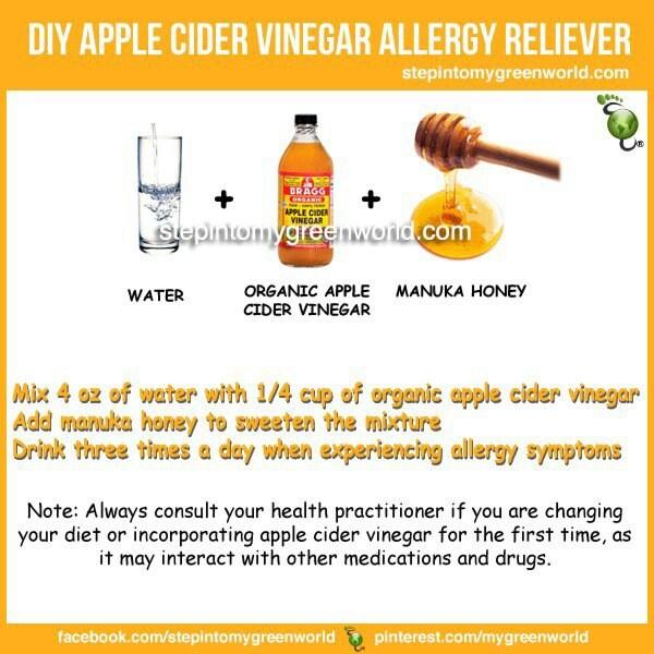 Alternative medicine. Remedies for nausea, Natural