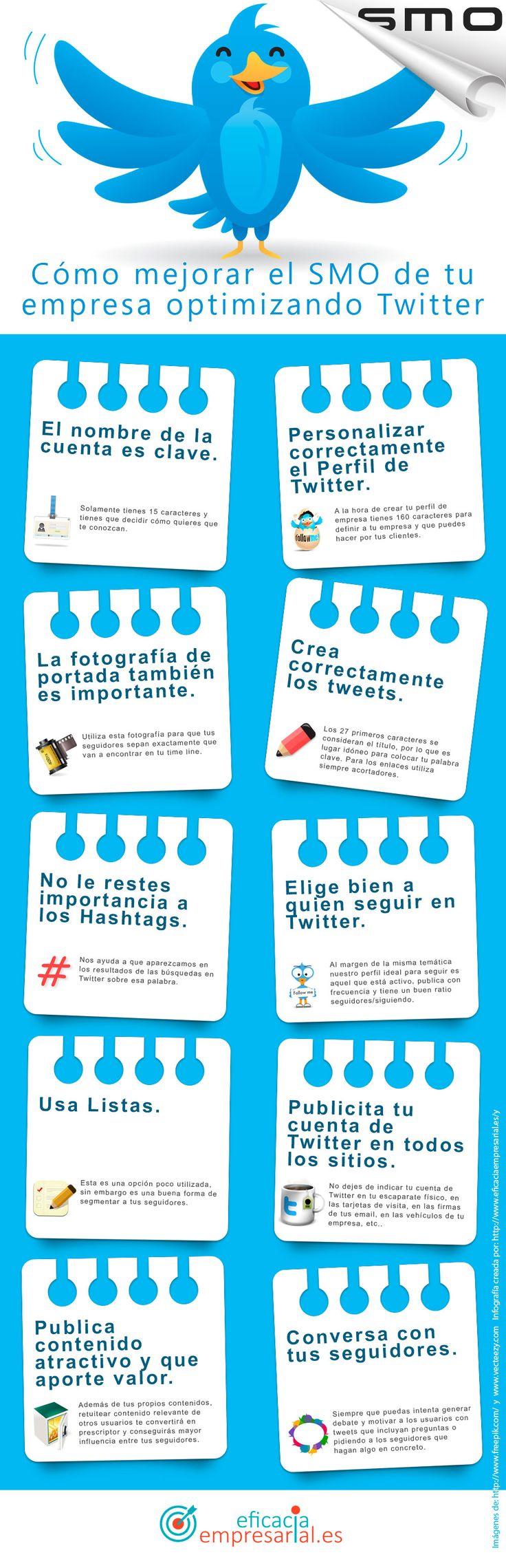 Optimiza el SMO de tu empresa optimizando Twitter #infografia