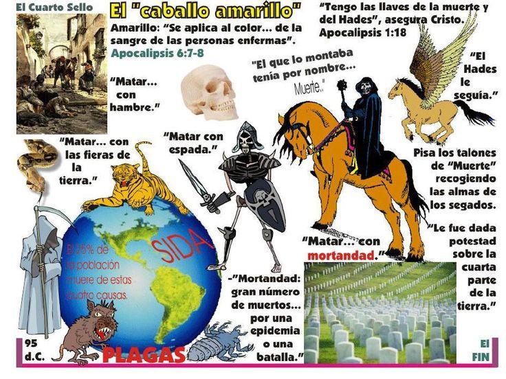 41 mejores imgenes de simbologias en pinterest biblia citas y encuentra este pin y muchos ms en versculos bblicos de jehovahreina urtaz Gallery