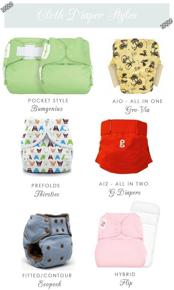 Cloth diaper styles Pocket AIO Prefolds AI2s Fitted