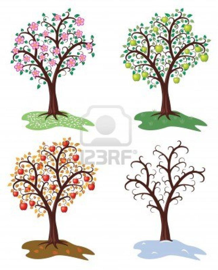 Les 25 meilleures id es concernant tatouages de l 39 arbre g n alogique sur pinterest tatouages - L arbre le pommier ...