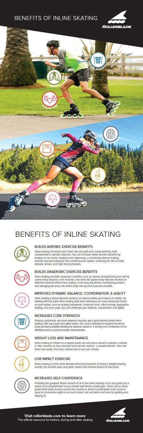 Finally summer is here and I can once again reap all the Benefits of Inline Skating