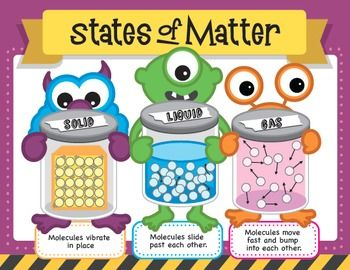 "FREE 8.5 x 11"" States of Matter Poster featuring cute monsters! IF YOU LIKE THIS POSTER, CHECK OUT OUR States of Matter Science UnitThis unit includes tons of resources such as worksheets, games, a quiz, a science journal, 2 STEM / STEAM States of Matter activities (labs), posters, word cards and more!"