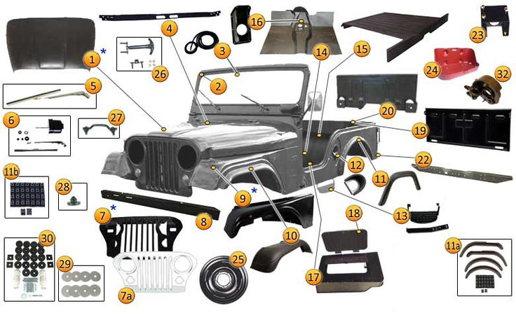 Pin On Jeep Cj5 Parts Diagrams