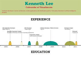 Kenneth Lee's Viz