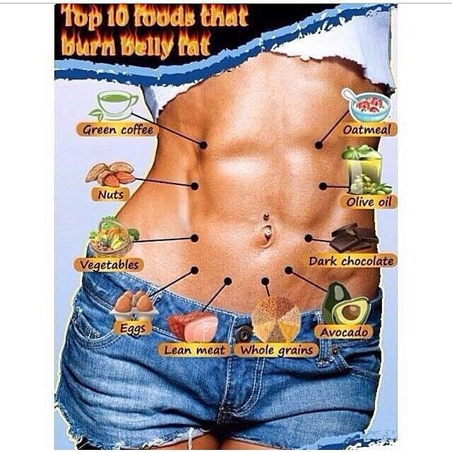 Burn Belly Fat with Food