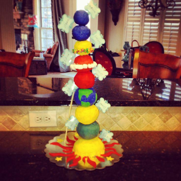 edible solar system project ideas - photo #21