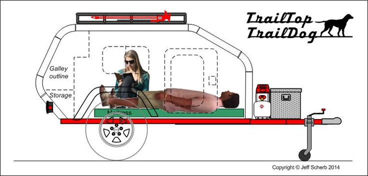 """""""TrailTop"""" modular trailer topper building components - Page 67 - Expedition Portal"""