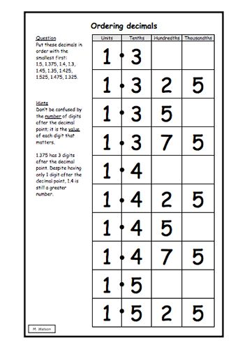 Here's a nice chart for helping students understand how to order decimals.