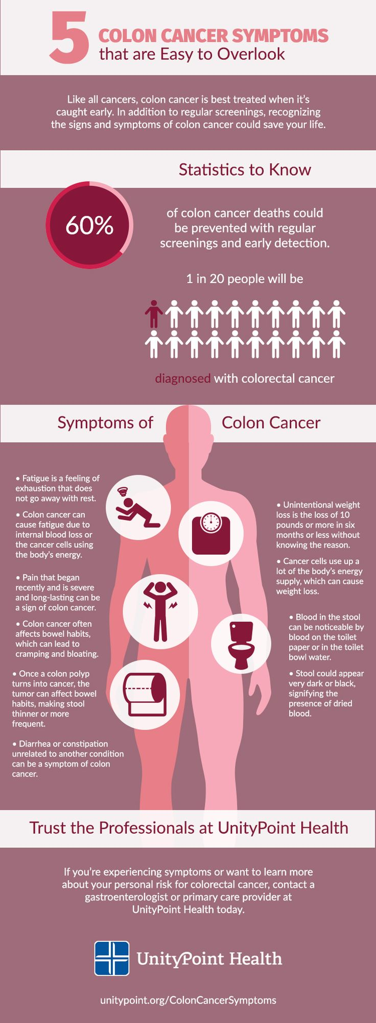 best 25 colon cancer symptoms ideas on pinterest colon cancer polyps colon and health food. Black Bedroom Furniture Sets. Home Design Ideas