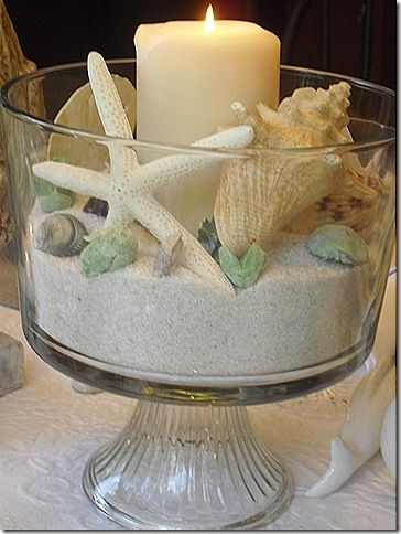 """Beach decor...we all have one of these desert bowls ...how neat to use in a different way ...would look great with a Spring River Candle in """"Driftwood """" !!!"""