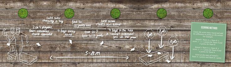 How to play #Cornhole and have lot's of #fun! www.gockel-cornhole.com