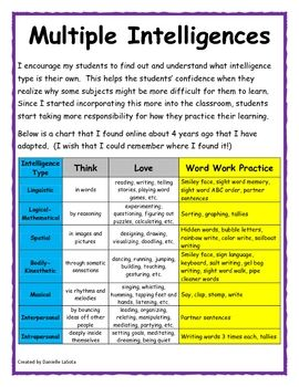 This file contains differentiated word work activities for the different learning types.  Copies of each of these can be made and separated into ma...