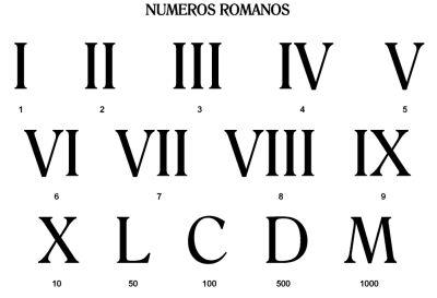 top los numeros romanos - photo #23