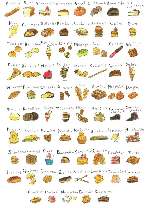 Alphabetical List Of Foods Names