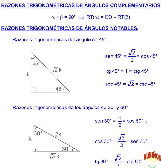 Pin En Trigonometria