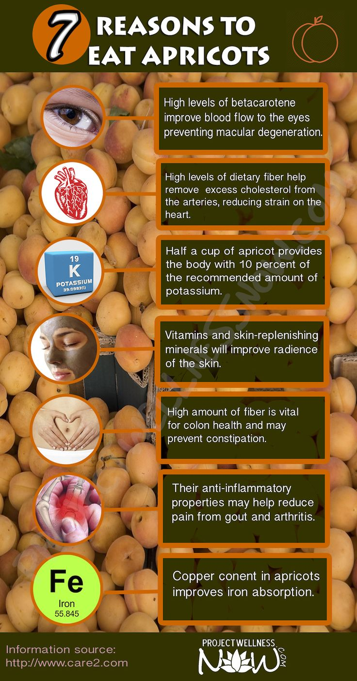 Did you know that the wealth of a man in the Hunza Valley (one the world's most famous longevity spots) is measured by the number of apricot trees he grows? This sweet, juicy and fragrant fruit is a real powerhouse of nutrition.  #health #wellness #infographics #nutrition #diet #food