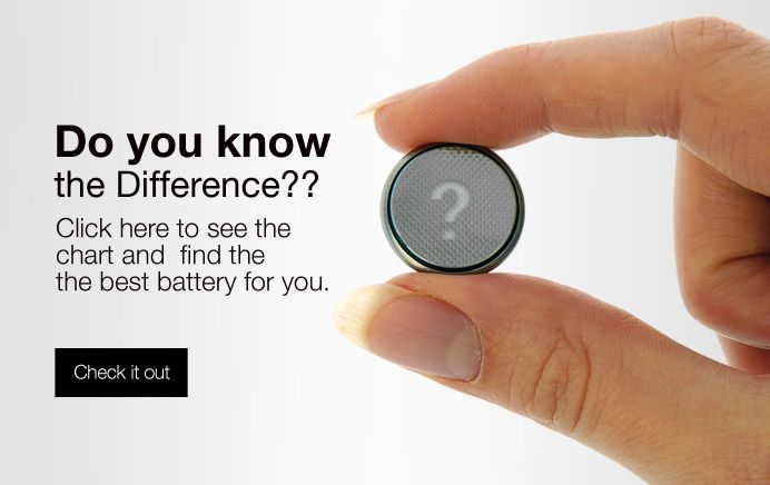 Watch Batteries Australia is a company that sells high quality batteries for watches, car and garage remote batteries. Watch Batteries is based in Australia. To find out more about high quality batteries for watches, car and garage remote batteries visit our website at watch-batteries-australia.com.au