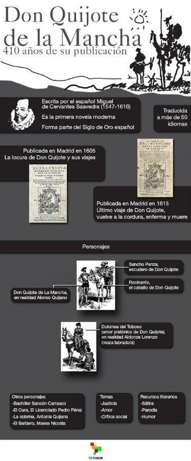 410 años de Don Quijote de la Mancha | Correo del Orinoco