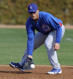 Could Cubs top prospect Anthony Rizzo be in this week's lineup?