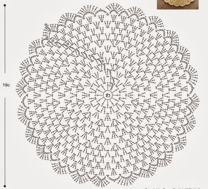 As Receitas de Crochê: GRAFICOS DE PANINHO DE CROCHE REDONDOS
