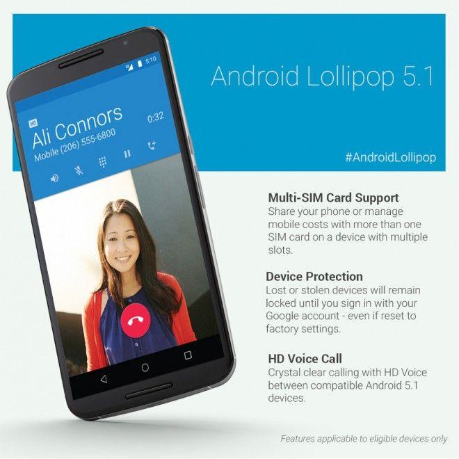 A-Tecno: Android 5.1: le novità più importanti