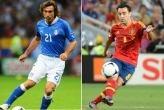 Comparamos a los jugadores de Italia y España uno a uno