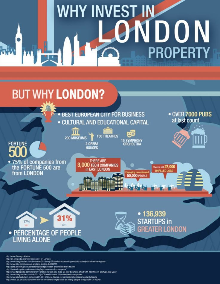 Why Stamp Duty Increase Property Prices