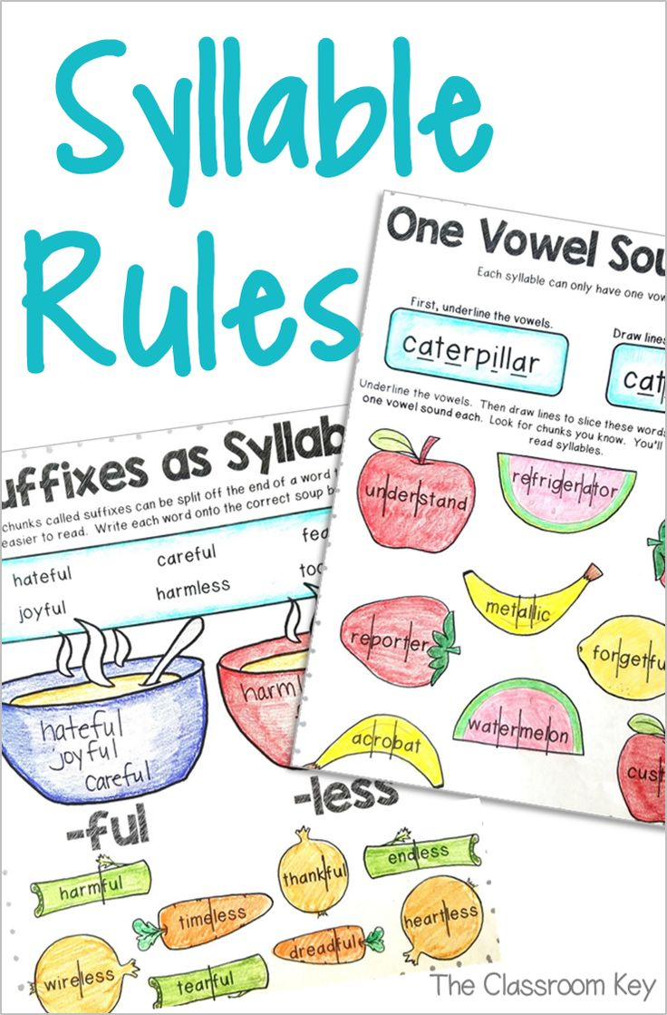 Syllable Rules Activities And Worksheets Elementary