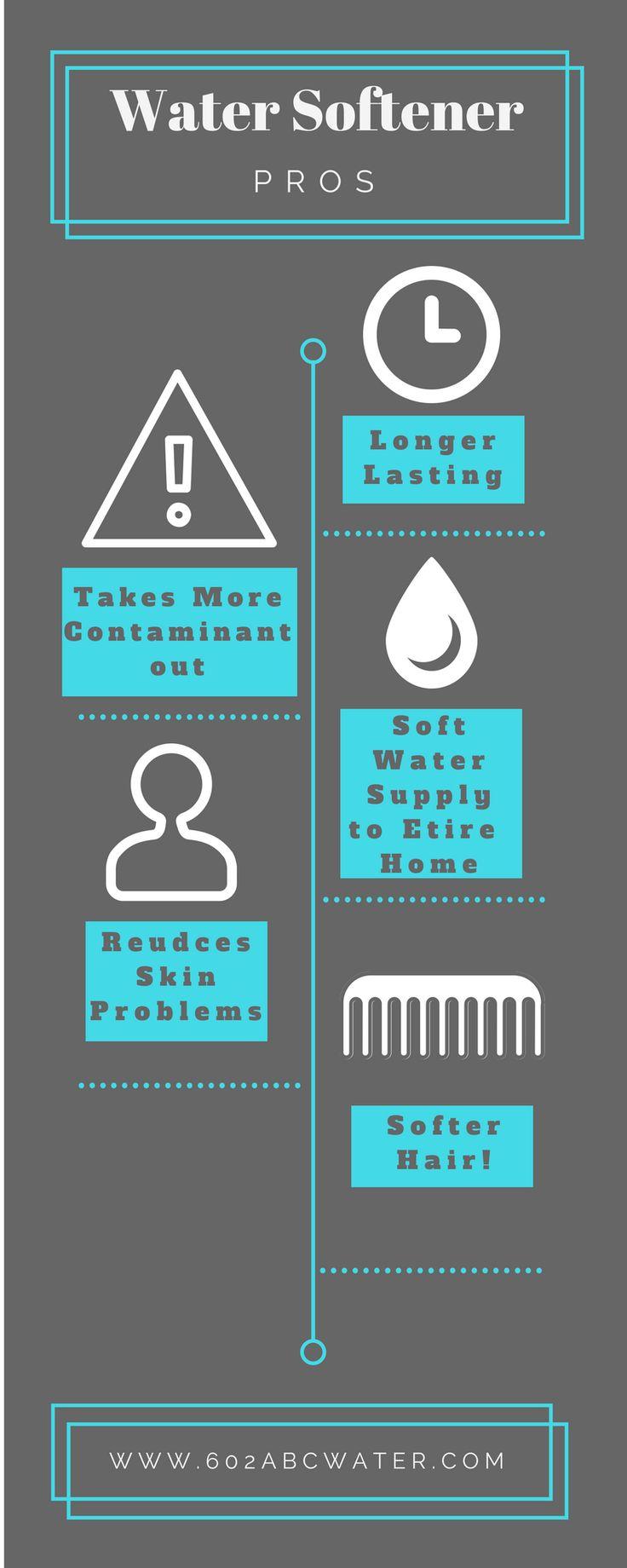 Shower Head Filters Vs Water Softeners