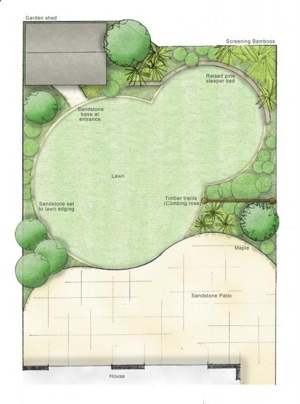 Small Garden Design | Owen Chubb Garden Landscapes / like the double-circle