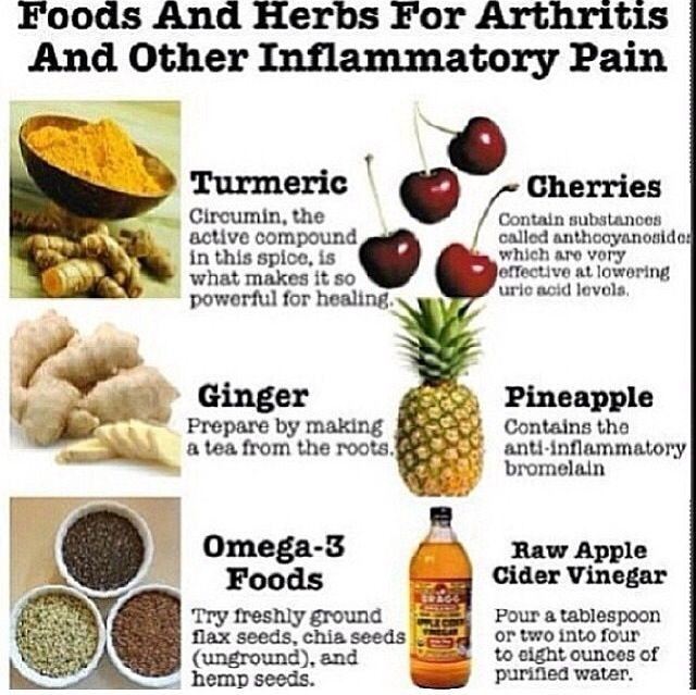 Foods and herbs that help arthritis pain