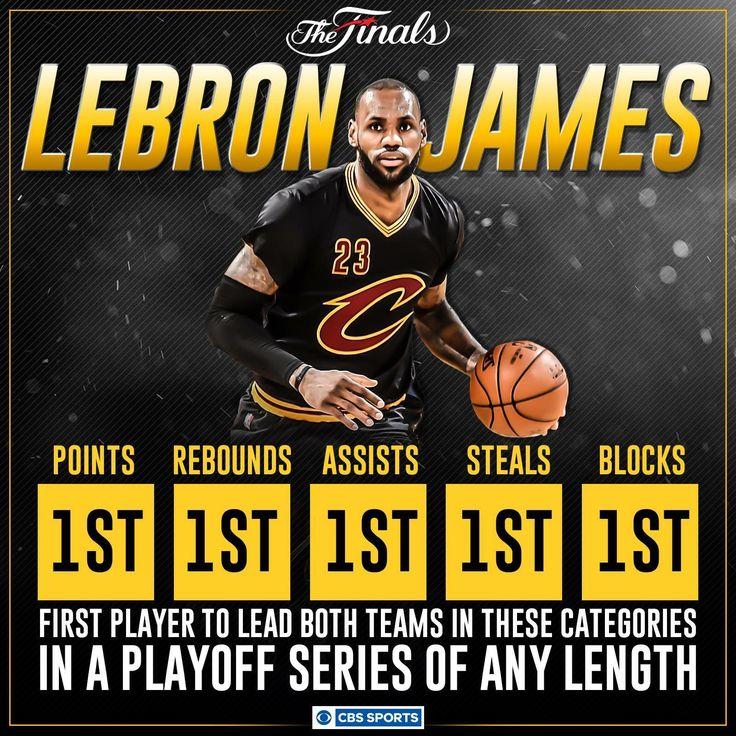 LeBron 2016 NBA CHAMPION