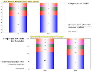 IBGE: desempenho da produção de bens de capital sugere retração dos investimentos no terceiro trimestre